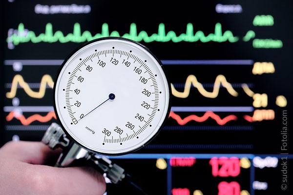 Bluthochdruck Check